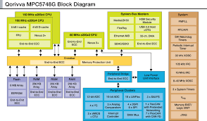 car engine block diagram u2013 the wiring diagram u2013 readingrat net