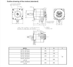 fanuc α i f 22 3000 hv servo motors catalogue models