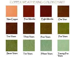 Copper Home Decor Copper Home Decor Copper House Copper Accents Home Copper Design