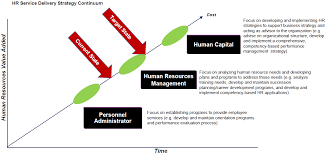 hr strategy template 16 human capital strategic plan template succession planning