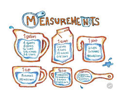 32 cups to gallons measurements ingredient measurement conversion chart from