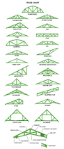 Barn Roof Angles How To Build Roof Trusses