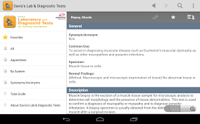 davis u0027s lab u0026 diagnostic tests android apps on google play