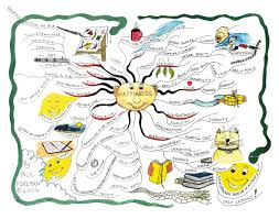 Life Map The Main Point Of The Dalai Lama U0027s Teachings As I Understand It Is