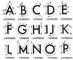 alphabet in block letters sample letter template