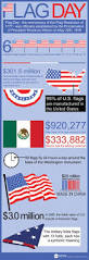 Black Flag American Waste Best 25 Flag Day Facts Ideas On Pinterest American Flag Facts