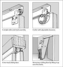 Sliding Closet Doors Installation Fix Sliding Closet Door Garage Doors Glass Doors Sliding Doors