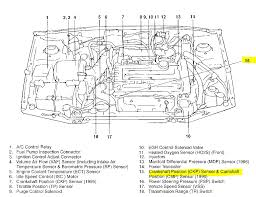 2002 hyundai sonata engine diagram automotive parts diagram images