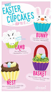 Decorated Easter Cupcakes Recipes by 4 Fun And Easy Ideas For Decorating Easter Cupcakes Allrecipes Dish