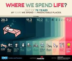 adioma on places where we spend where will you spend
