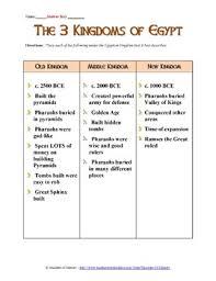 ancient egypt u0027s kingdoms reading u0026 worksheet by students of history