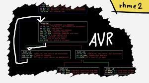 Challenge Std Solving Avr Engineering Challenge With Radare2 Rhme2