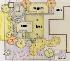 Garden Design Garden Design With Todayus Backyard Part Todayus - Backyard bungalow designs