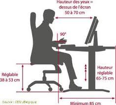 hauteur de bureau de travail ergonomie photo de travail sur ecran la gazette du médecin