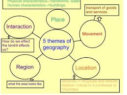 5 themes of geography lesson aidan mclandsborough five themes of geography lessons tes teach