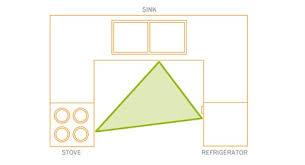 kitchen design 101 the working triangle
