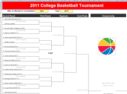 google drive blog template updated 2011 college basketball