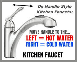 Boiling Water Faucet Is Blue Always Cold And Red Always On A Water Faucet