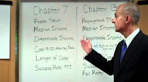 chapter 7 vs chapter 13 bankruptcy comparison youtube