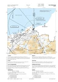 San Sebastian Spain Map by Maps From Tours Lfot To San Sebastian Leso 1 Aug 2015