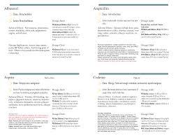 3x5 Index Card Template Word Free Nursing Student Drug Cards Drug Card Pdf Class Stuff