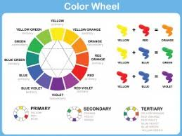 color wheel schemes how to use a colour wheel to choose your colour scheme
