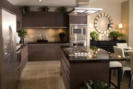 ameublement cuisine stratégie dans le secteur des meubles de cuisine les pme