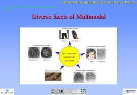 Multimodal biometrics phd thesis South Simcoe Police Service