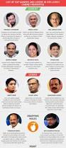 Portfolio Of Cabinet Ministers Cabinet Reshuffle Irani Out Of Hrd Know The Losers And Gainers
