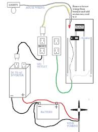 pictures of house wiring installation wiring diagram residential