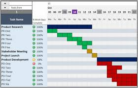basic gantt chart template gantt chart template exle template resume exles bqdxqqpkpy