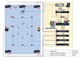 pa system speaker wiring diagram car stereo wiring diagram wiring