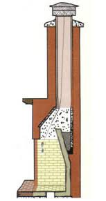 Damper On Fireplace by Chimney Services Arizona Chimney U0026 Air Ducts