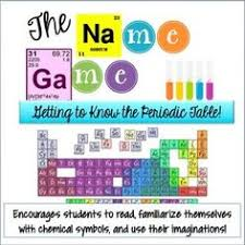 Periodic Table How To Read The Periodic Table Of The Elements Explained Simply For Kids And