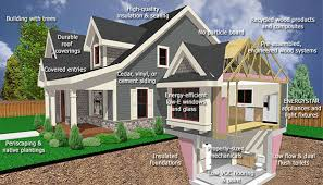 leed house plans green construction leed green building services professional