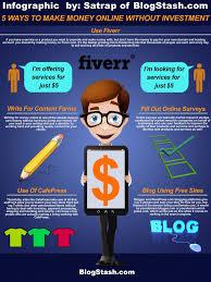 design t shirt earn money
