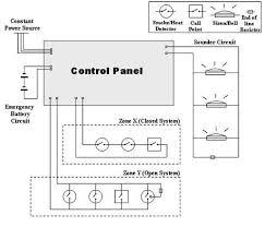 lotus power window wiring diagram lotus wiring diagrams collection