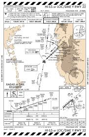 Alamogordo New Mexico Map by Instrument Review Missed Approach Prior To The Map Tally One