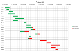 Gantt Chart Excel Template Free 28 Gantt Chart Calendar Template How To Use Gantt Charts To