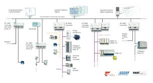 wiring diagram 3 way switch power to light troubleshooting steps