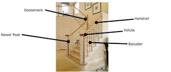 Banister And Handrail Curtis Lumber Custom Staircases U0026 Railings Finish Your New Stairs