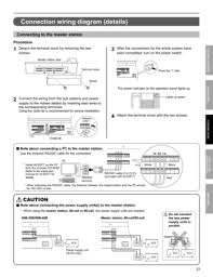 aiphone nim series instructions user manual