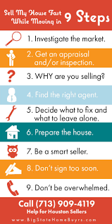 18 best sell house fast real estate information images on