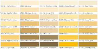 images of convert benjamin moore color sc