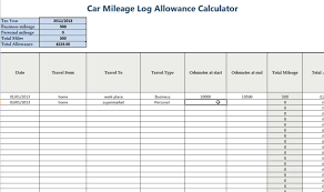 Expense Report Mileage Rate by Mileage Reimbursement