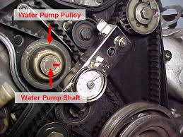 porsche 944 water replacement troubleshooting cooling system