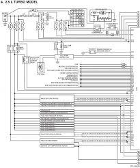 subaru wiring diagram ecu subaru wiring diagrams instruction
