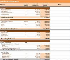annual marketing budget marketing budget plan template free