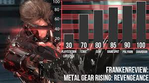Metal Gear Rising Memes - reviewers say addictive combat is what makes metal gear rising