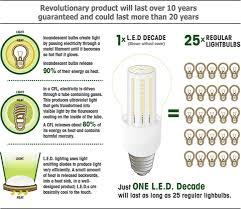 halogen light bulbs vs incandescent led versus halogen medical lighting which one to choose med